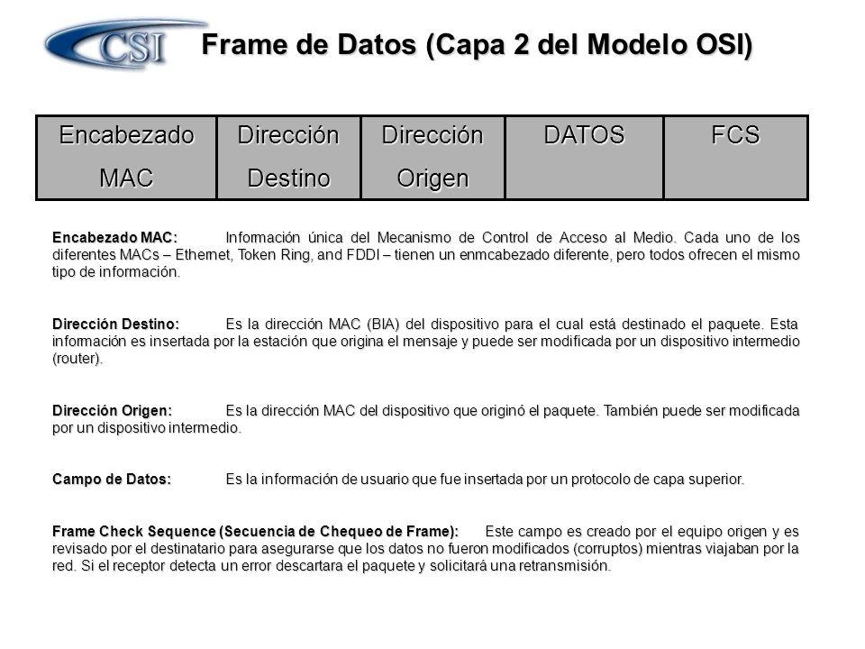 Frame de Datos (Capa 2 del Modelo OSI)