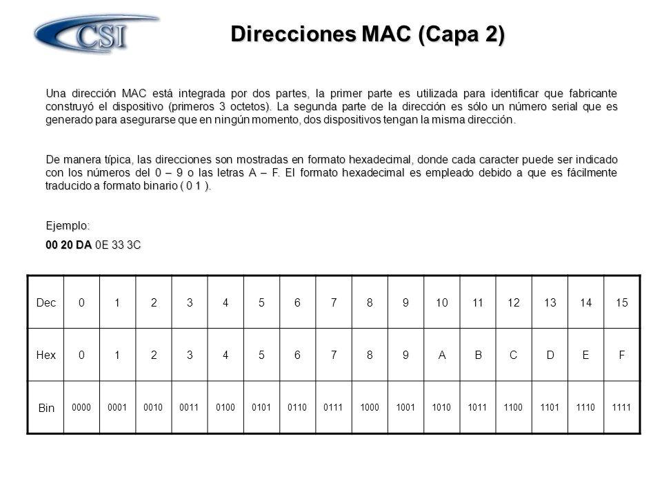 Direcciones MAC (Capa 2)