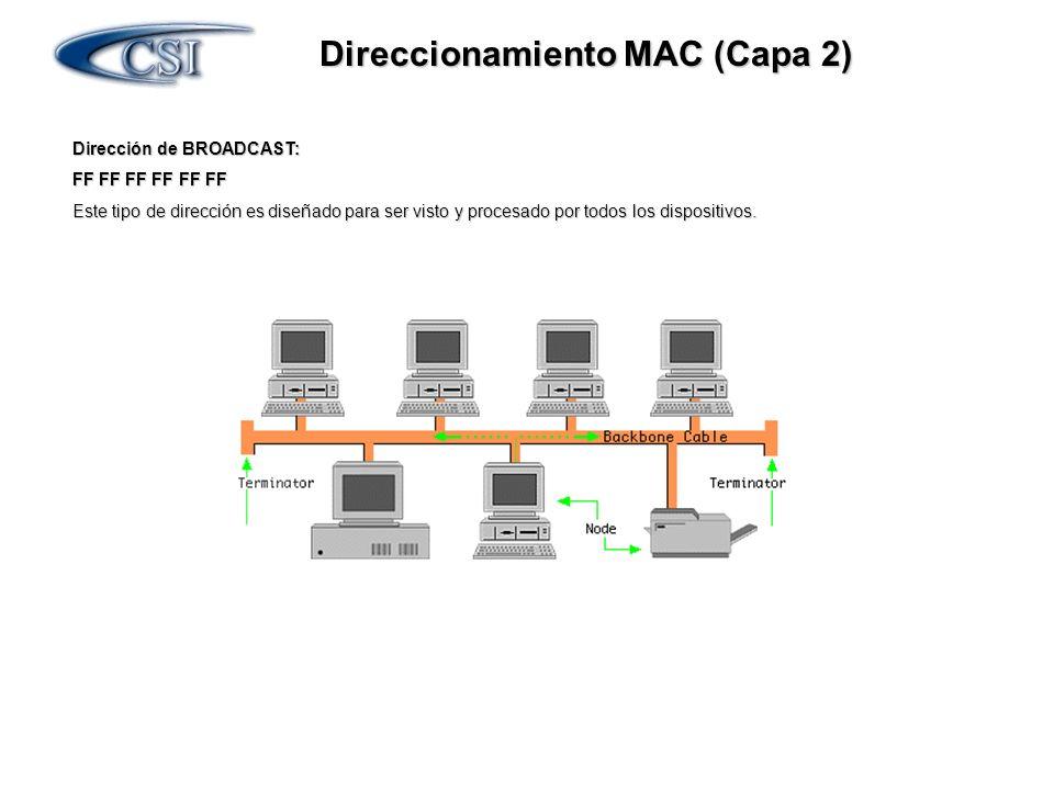 Direccionamiento MAC (Capa 2)