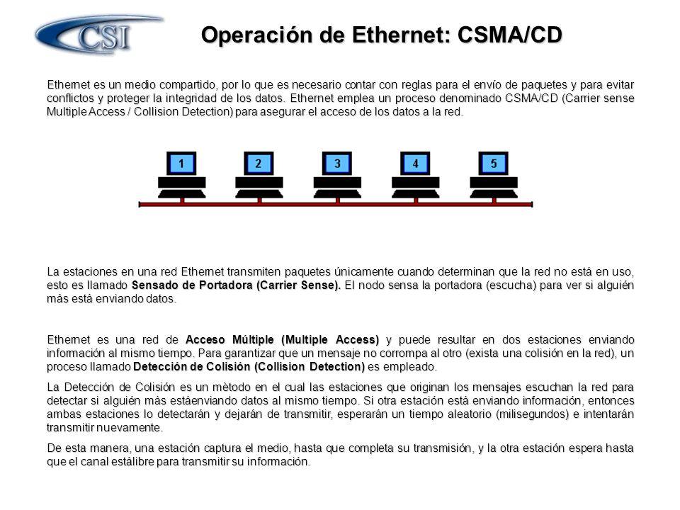 Operación de Ethernet: CSMA/CD