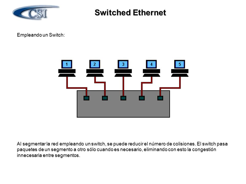 Switched Ethernet Empleando un Switch:
