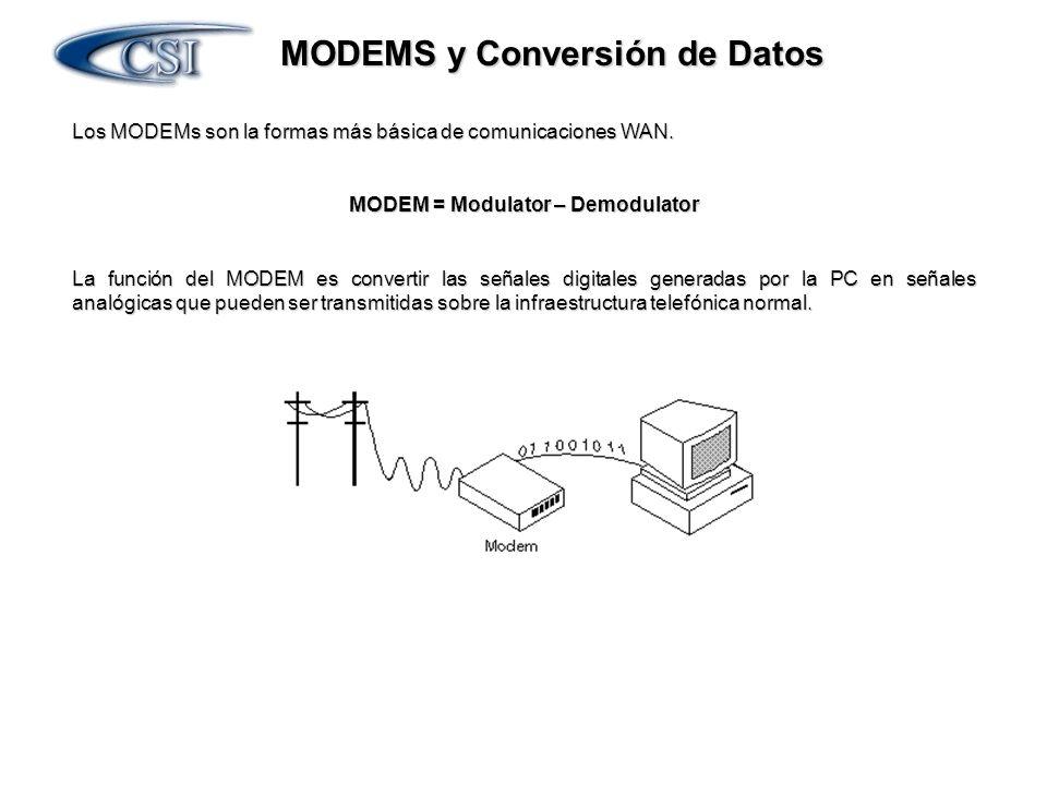 MODEMS y Conversión de Datos MODEM = Modulator – Demodulator