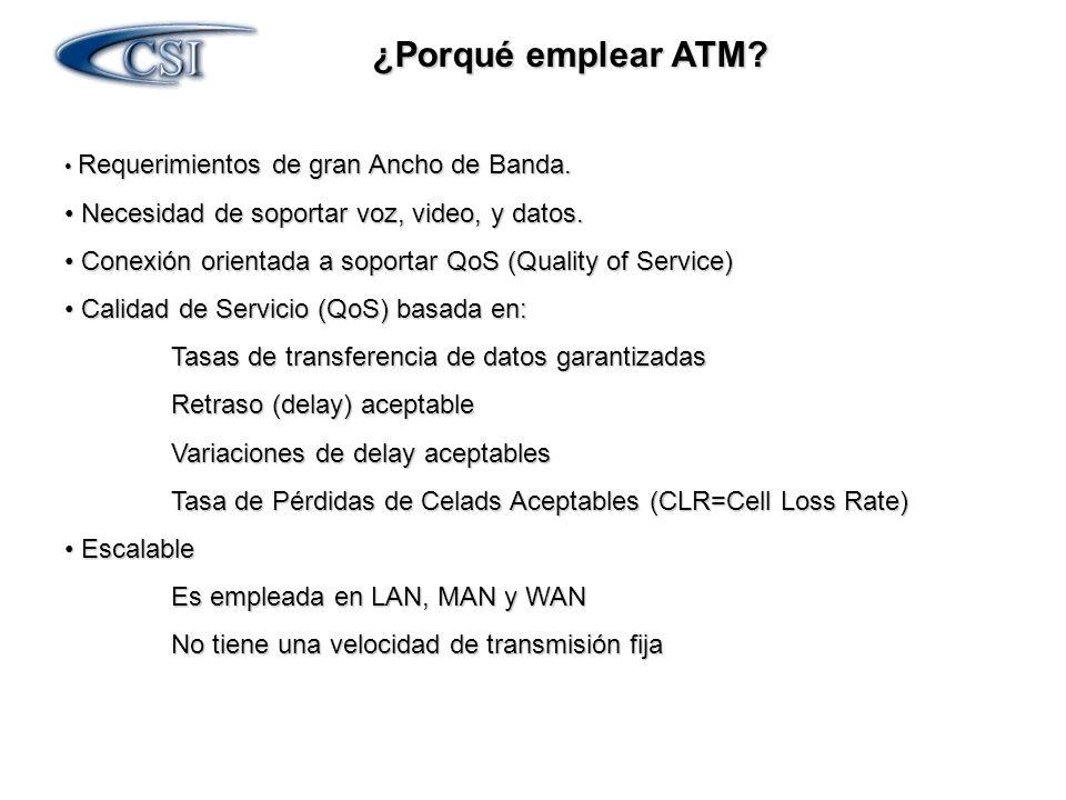 ¿Porqué emplear ATM Necesidad de soportar voz, video, y datos.