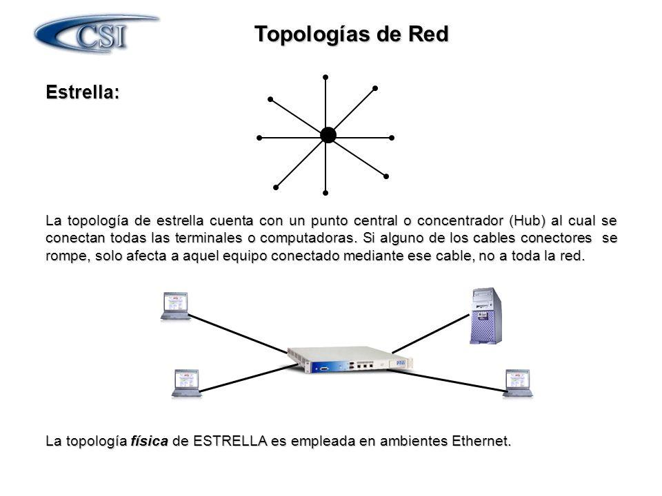 Topologías de Red Estrella:
