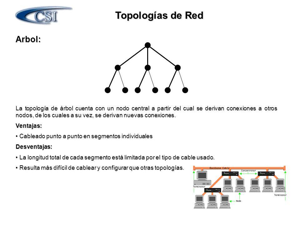 Topologías de Red Arbol: