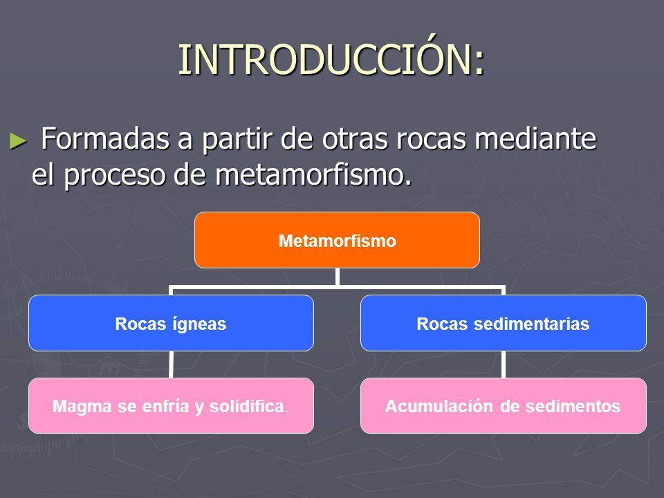 INTRODUCCIÓN: Formadas a partir de otras rocas mediante el proceso de metamorfismo.