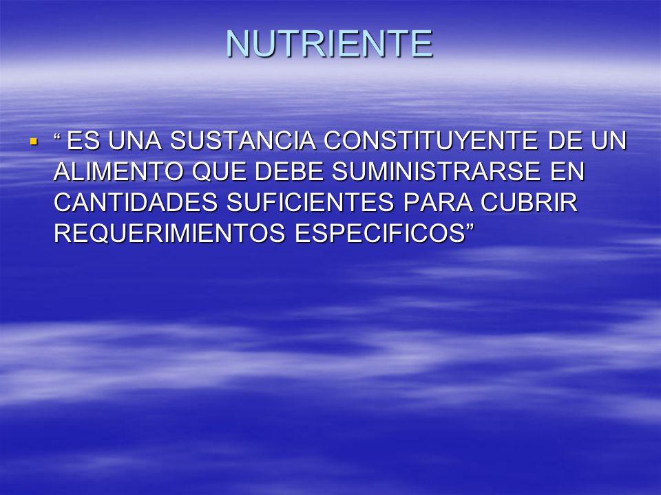 NUTRIENTE ES UNA SUSTANCIA CONSTITUYENTE DE UN ALIMENTO QUE DEBE SUMINISTRARSE EN CANTIDADES SUFICIENTES PARA CUBRIR REQUERIMIENTOS ESPECIFICOS