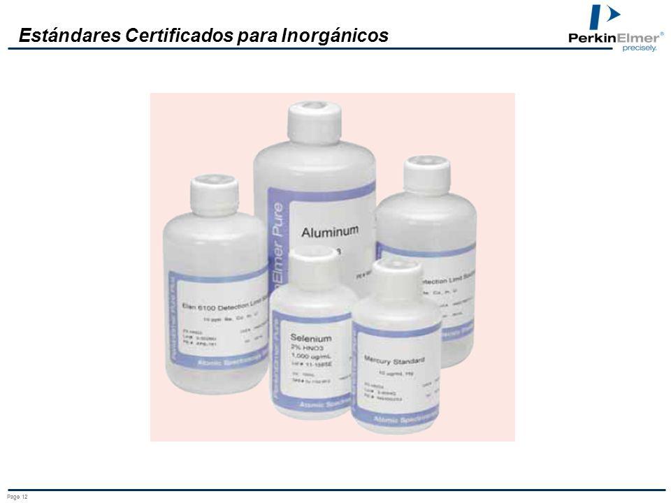 Estándares Certificados para Inorgánicos