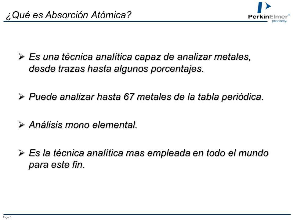 ¿Qué es Absorción Atómica