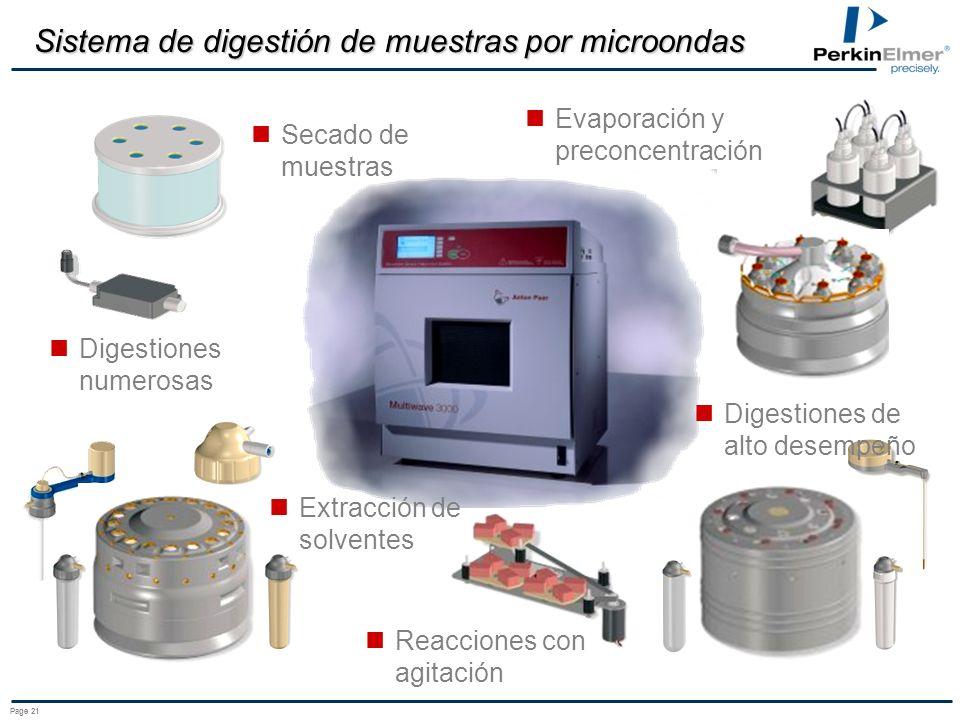 Sistema de digestión de muestras por microondas