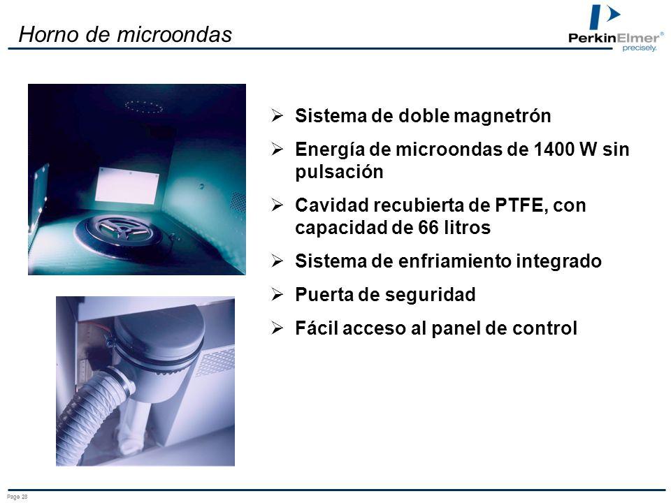 Horno de microondas Sistema de doble magnetrón