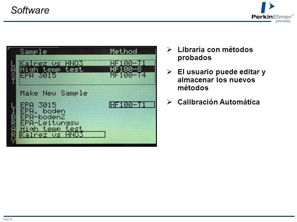 Software Libraría con métodos probados