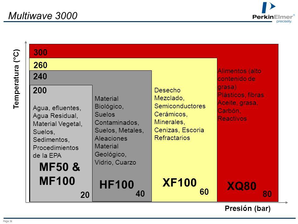 MF50 & MF100 XF100 HF100 XQ80 Multiwave 3000 300 260 240 200 60 40 20