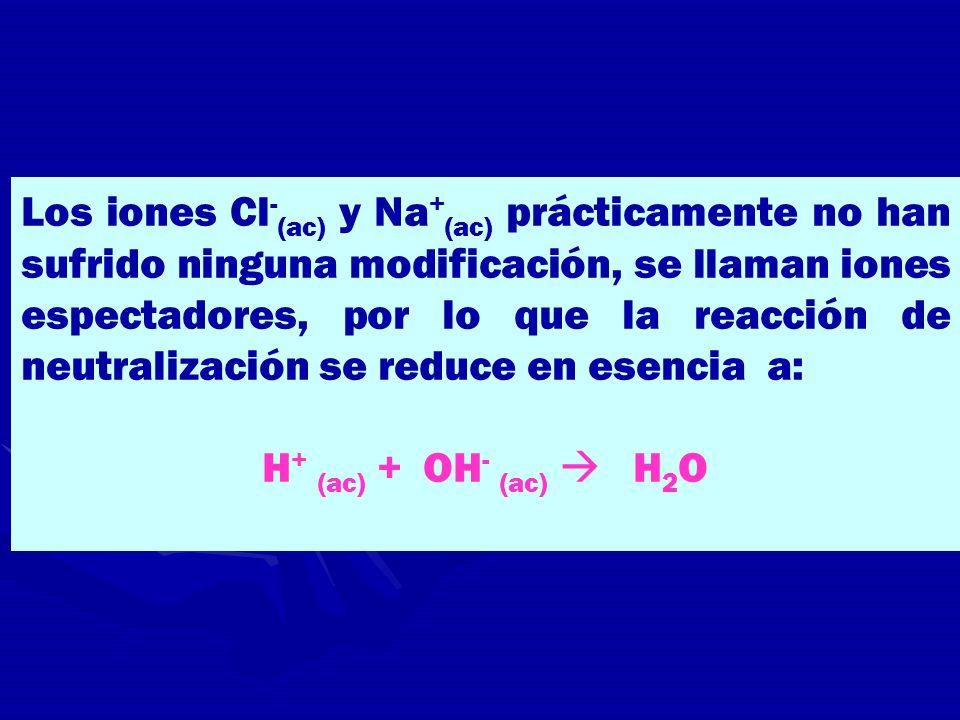 Los iones Cl-(ac) y Na+(ac) prácticamente no han sufrido ninguna modificación, se llaman iones espectadores, por lo que la reacción de neutralización se reduce en esencia a: