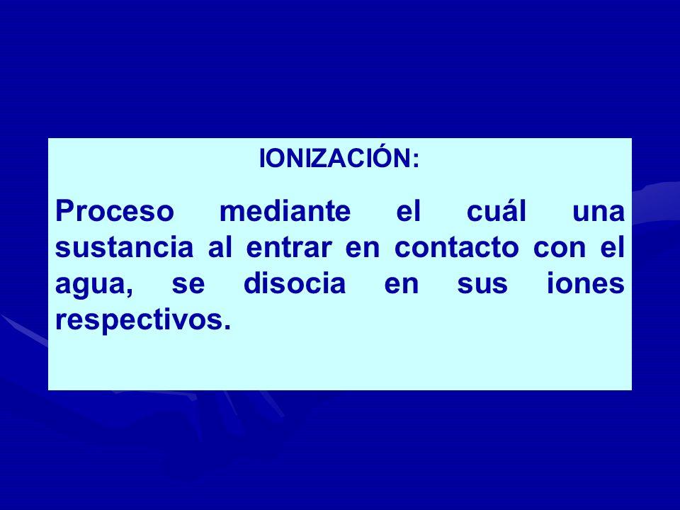 IONIZACIÓN:Proceso mediante el cuál una sustancia al entrar en contacto con el agua, se disocia en sus iones respectivos.