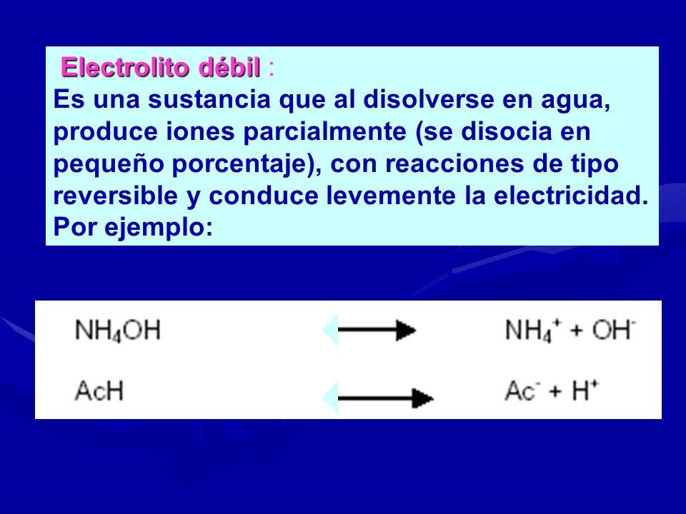 Electrolito débil :