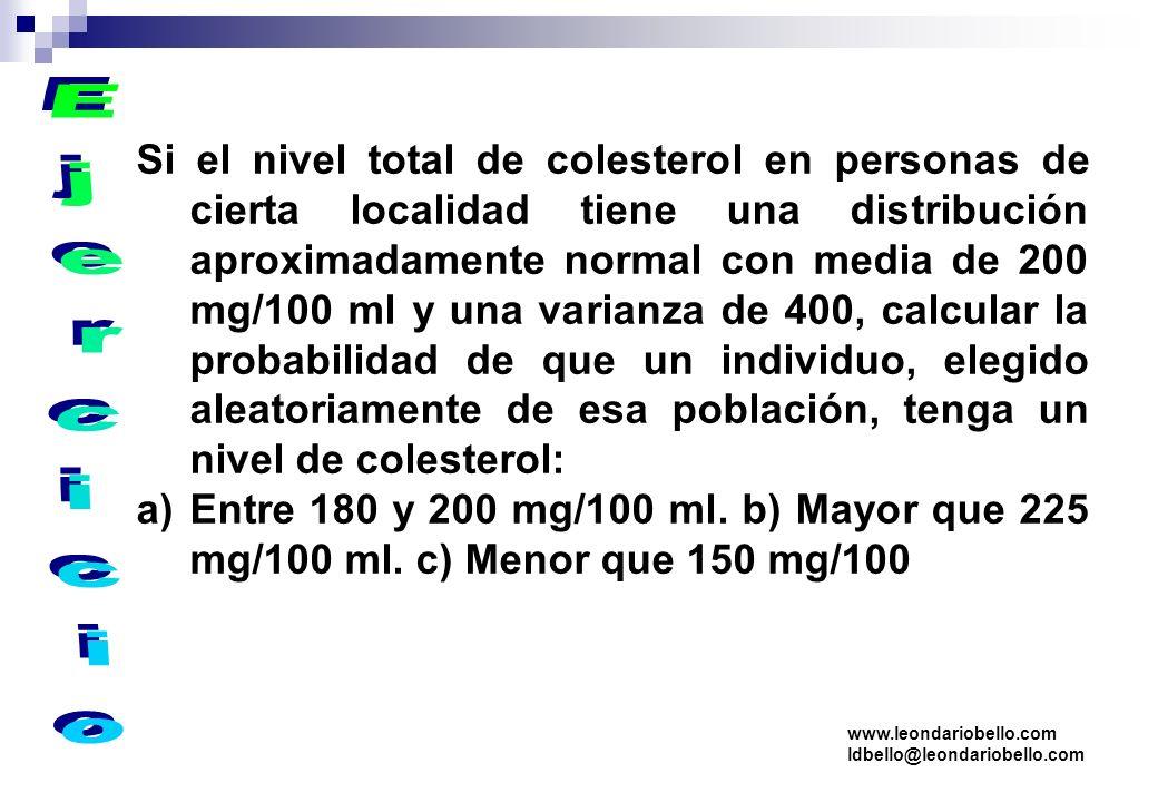 Si el nivel total de colesterol en personas de cierta localidad tiene una distribución aproximadamente normal con media de 200 mg/100 ml y una varianza de 400, calcular la probabilidad de que un individuo, elegido aleatoriamente de esa población, tenga un nivel de colesterol: