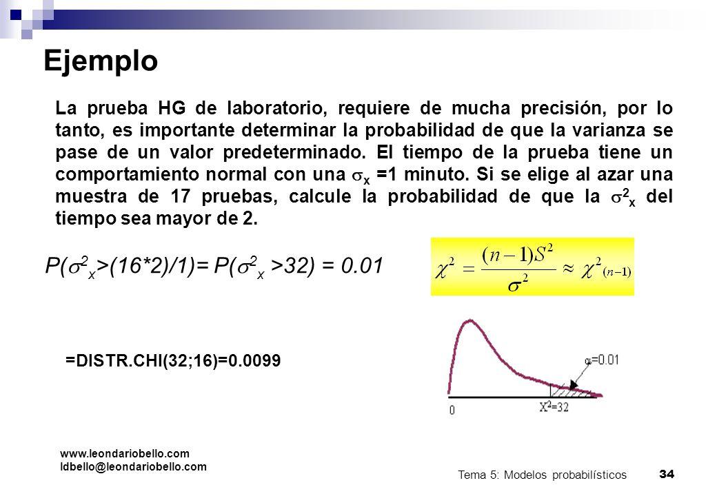 Ejemplo P(2x>(16*2)/1)= P(2x >32) = 0.01