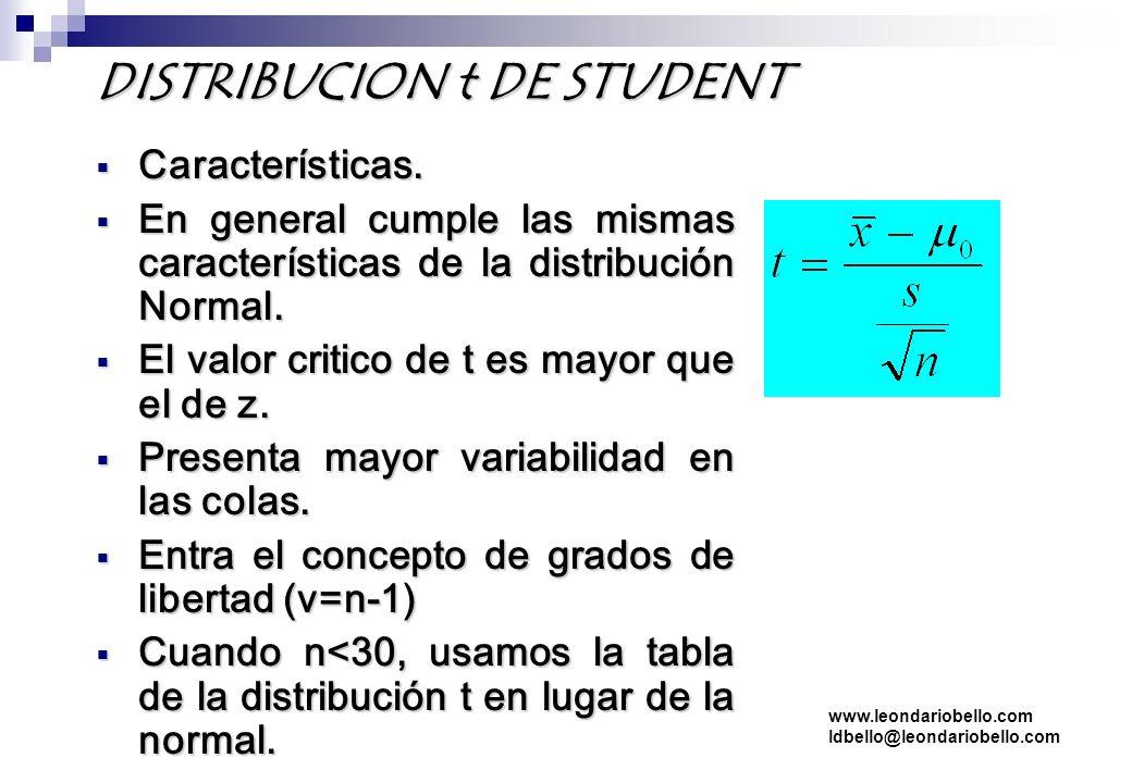 DISTRIBUCION t DE STUDENT