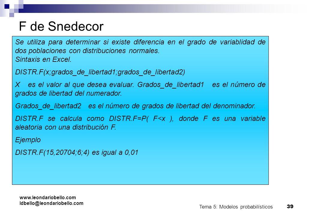 F de Snedecor Se utiliza para determinar si existe diferencia en el grado de variablidad de dos poblaciones con distribuciones normales.
