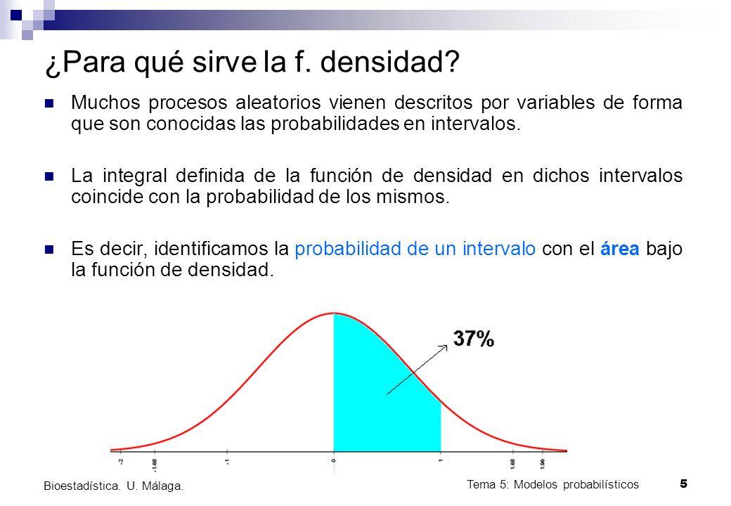 ¿Para qué sirve la f. densidad