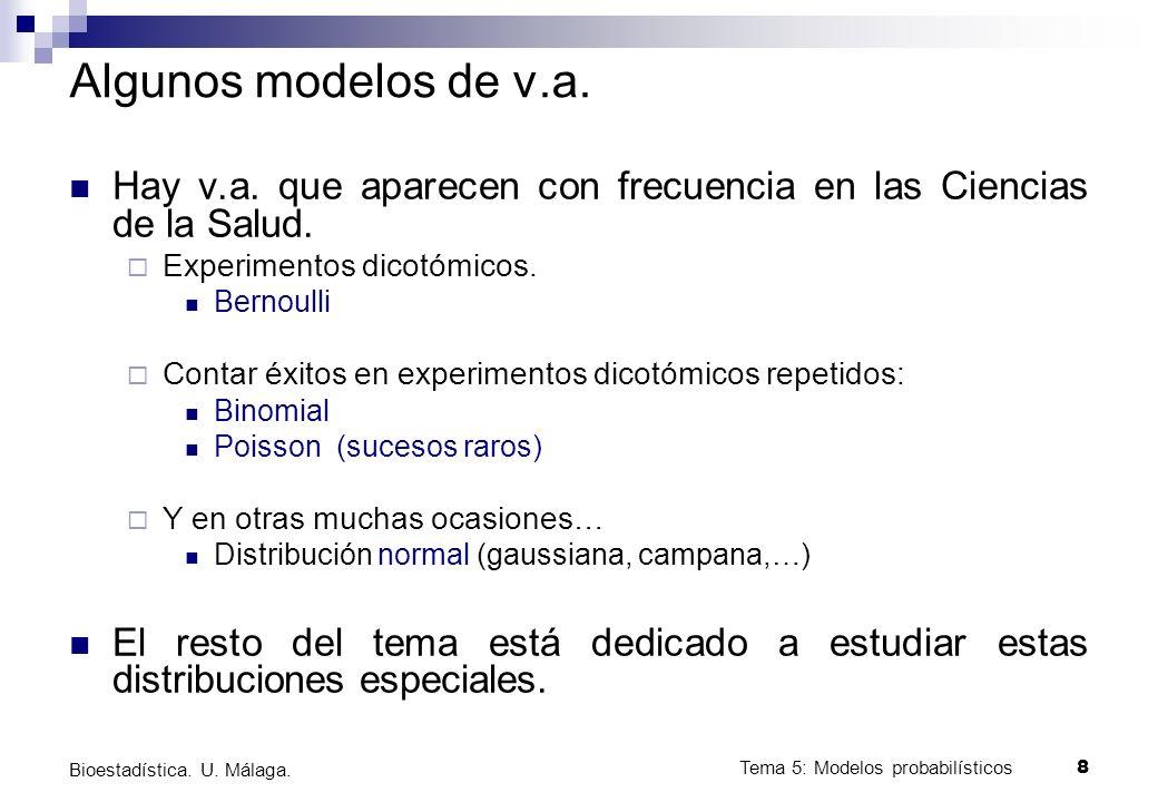 Algunos modelos de v.a. Hay v.a. que aparecen con frecuencia en las Ciencias de la Salud. Experimentos dicotómicos.