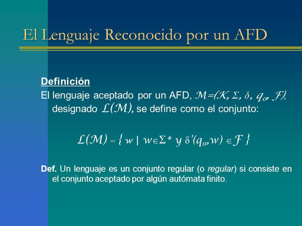 El Lenguaje Reconocido por un AFD