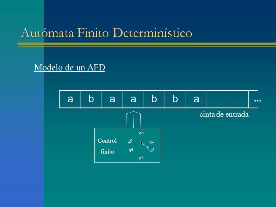 Autómata Finito Determinístico