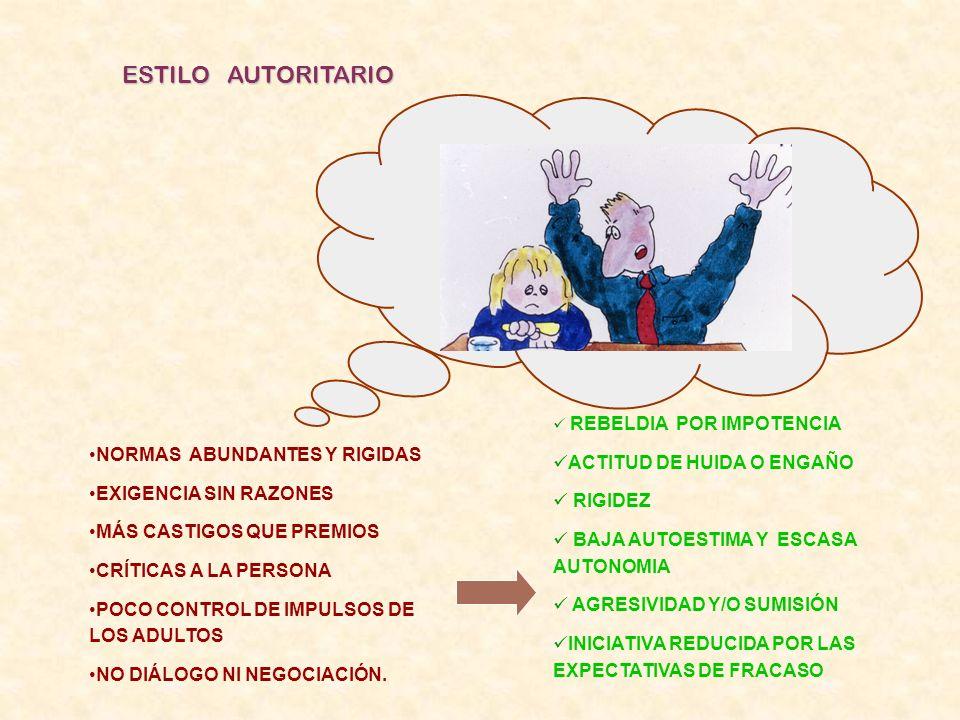 ESTILO AUTORITARIO ACTITUD DE HUIDA O ENGAÑO