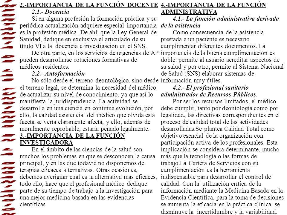 IMPORTANCIA DE LAS FUNCIONES EN LA ORGANIZACIÓN