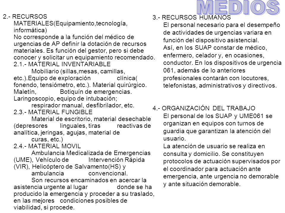 MEDIOS 2.- RECURSOS MATERIALES(Equipamiento,tecnología, informática)