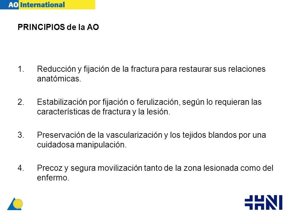 PRINCIPIOS de la AO Reducción y fijación de la fractura para restaurar sus relaciones anatómicas.