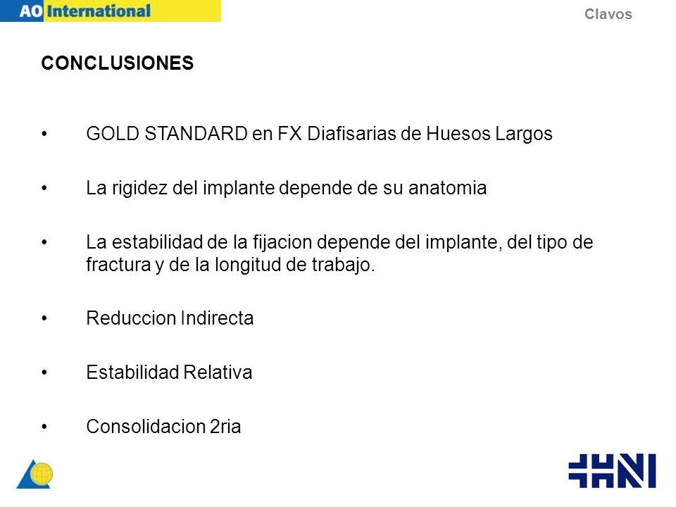 GOLD STANDARD en FX Diafisarias de Huesos Largos