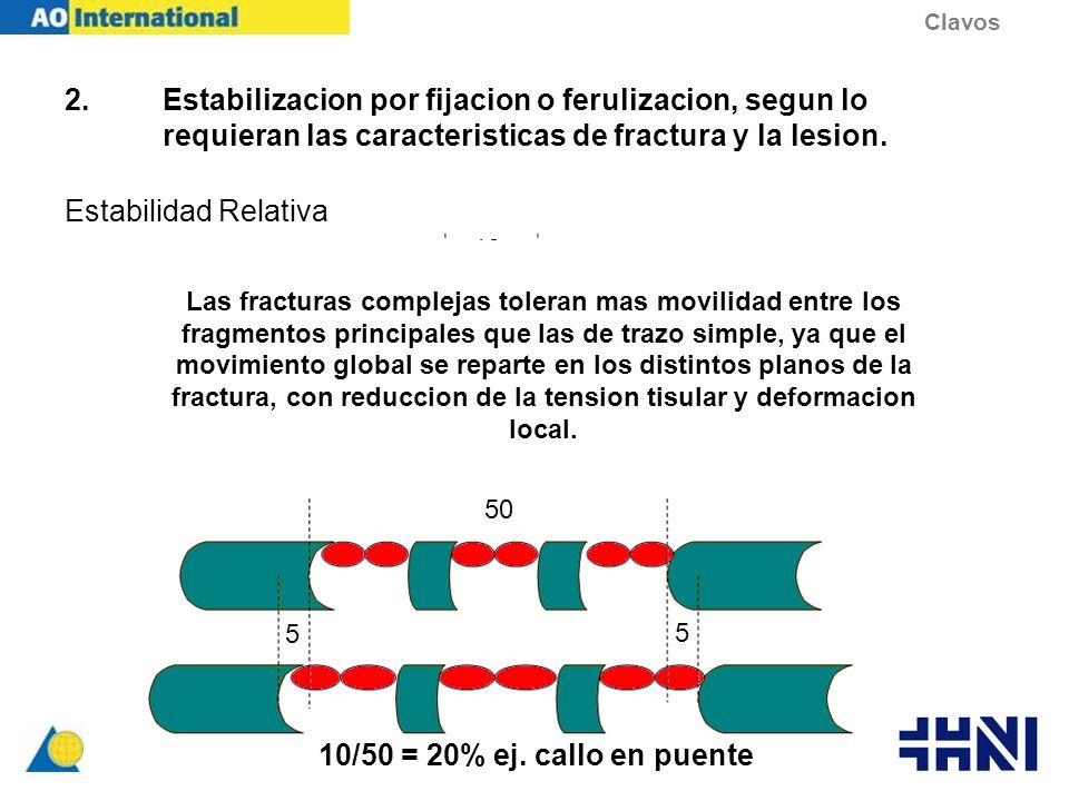 Clavos Estabilizacion por fijacion o ferulizacion, segun lo requieran las caracteristicas de fractura y la lesion.