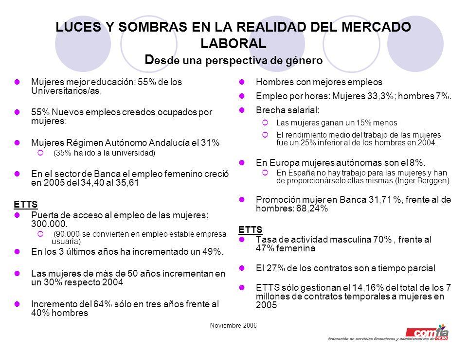 LUCES Y SOMBRAS EN LA REALIDAD DEL MERCADO LABORAL Desde una perspectiva de género