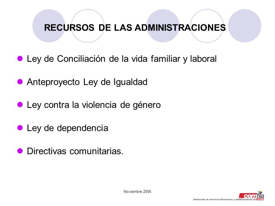 RECURSOS DE LAS ADMINISTRACIONES