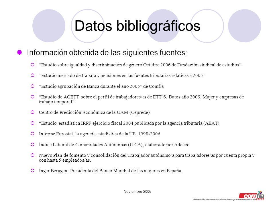 Datos bibliográficos Información obtenida de las siguientes fuentes: