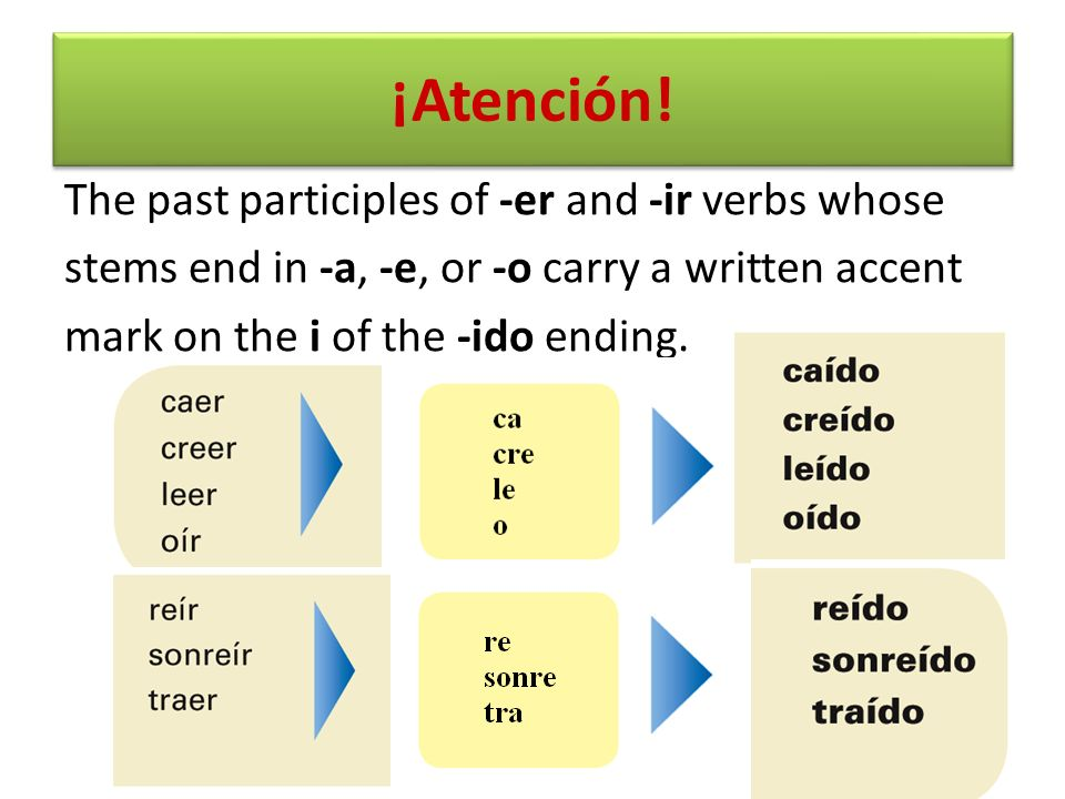 ¡Atención!The past participles of -er and -ir verbs whose stems end in -a, -e, or -o carry a written accent mark on the i of the -ido ending.