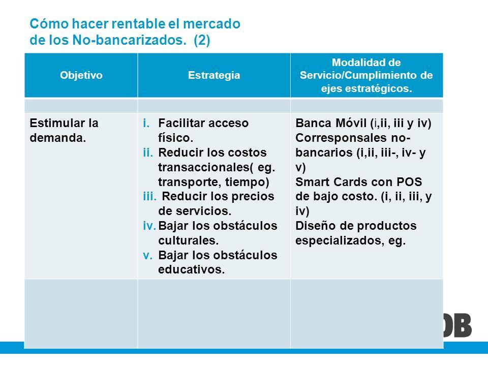 Cómo hacer rentable el mercado de los No-bancarizados. (2)