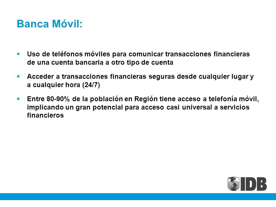 Banca Móvil:Uso de teléfonos móviles para comunicar transacciones financieras de una cuenta bancaria a otro tipo de cuenta.