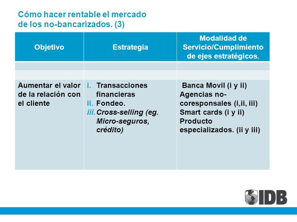 Cómo hacer rentable el mercado de los no-bancarizados. (3)
