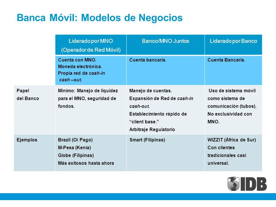Banca Móvil: Modelos de Negocios