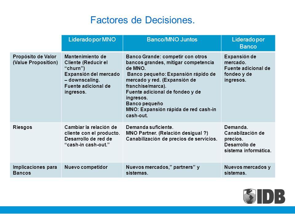 Factores de Decisiones.