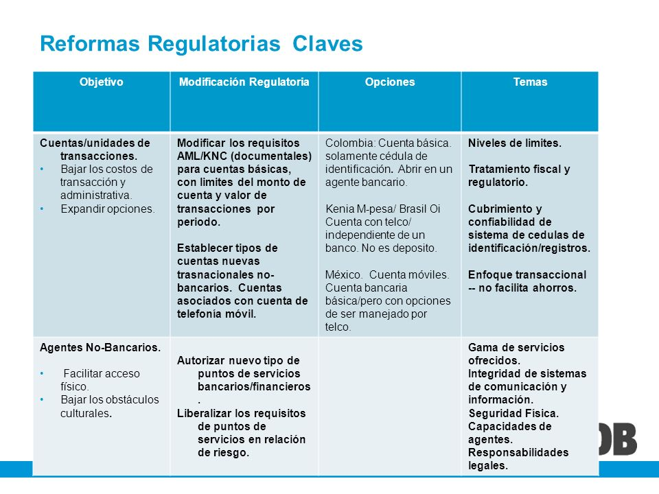 Reformas Regulatorias Claves
