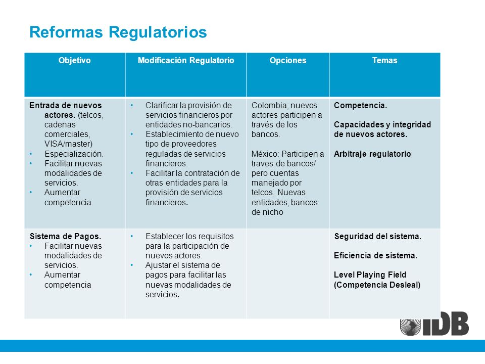 Reformas Regulatorios
