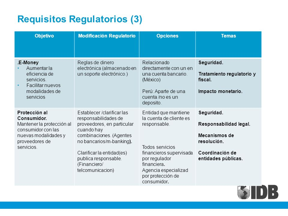 Requisitos Regulatorios (3)
