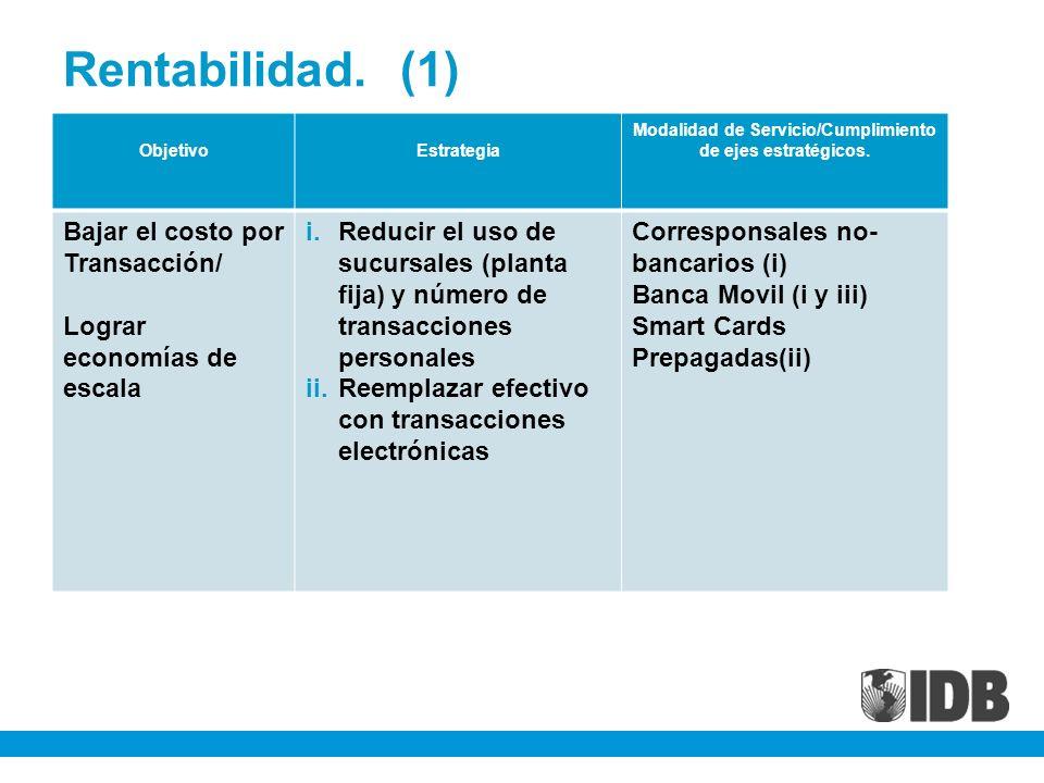 Modalidad de Servicio/Cumplimiento de ejes estratégicos.