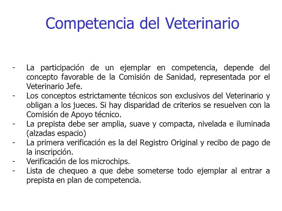 Competencia del Veterinario