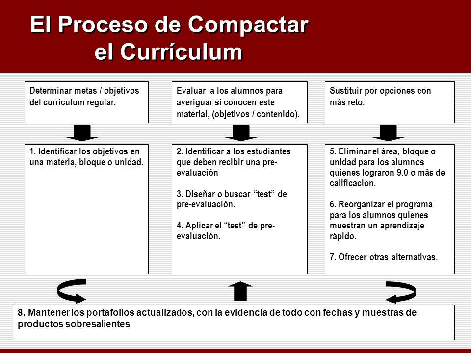 El Proceso de Compactar el Currículum