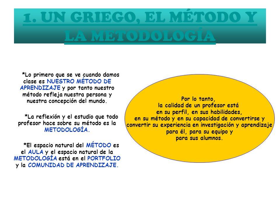 1. UN GRIEGO, EL MÉTODO Y LA METODOLOGÍA